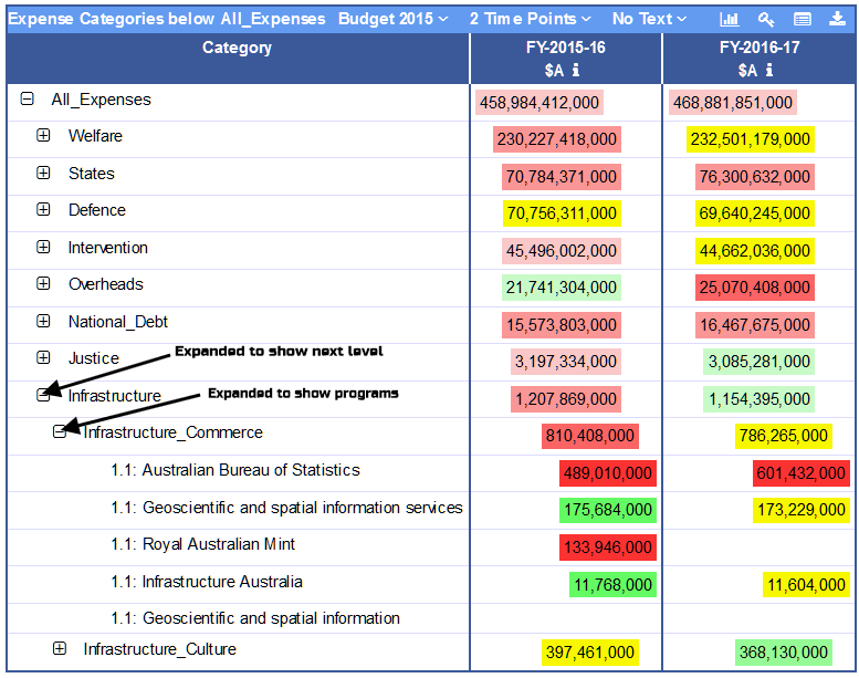 SS-Expense Categories@PublicKnowledge 2015-12-16 15-23-48